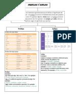 Microsoft Word - Prefijos y sufijos.docx.pdf