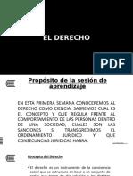 EL DERECHO (2).pptx