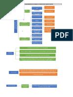 Decreto 332/2020:Programa de asistencia de emergencia al trabajo y la producción