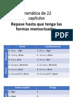 repaso de gramática 22 capítulos.pdf