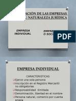 CLASES DE EMPRESA.pptx