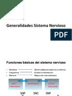 Clase 01 Generalidades del Sistema Nervioso