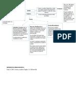 344417963-Mapa-Conceptual-PSICOBIOLOGIA (3)