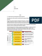 TALLER DE PROCESOS DE INTEGRACION 2 (1)