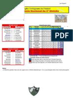 Resultados da 13ª Jornada do Campeonato Nacional da 2ª Divisão Sul em Futebol