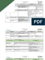 TAP3, 2015, Corpocesar 2015_opt.pdf