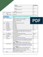 EN _ ACH580 HVAC control program firmware manual