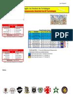 Resultados das 15ª e 16ª Jornadas do Campeonato Distrital da AF Portalegre em Futebol