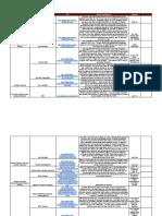 Waivers due to Covid-19 (Corona Virus) - Waiver.pdf
