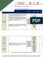 2-PLAN EVALUACION ALGORITMICA Y PROG MAR-JUN 2020-PLAN VIRTUAL