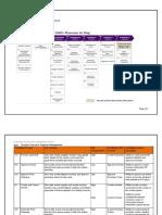 P2P SOD List.pdf