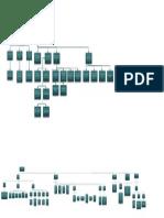 Mapa conceptual cap 1 seminario
