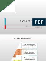 244157453-TABLA-PERIODICA-CIVIL-2-ppt