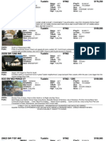 Tualatin Starter Homes