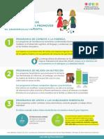 Infografico_9_Programas_exitosos_dirigidos_a_las_familias_para_el_mejor_desarrollo