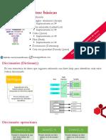 Dictionary-PriorityQueue.pdf