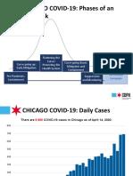 Chicago COVID-19 Data