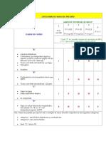 Classificação Categorias de Vasos sob Pressão