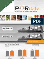 3. PRINCIPALES PRODUCTOS DE EXPORTACIÓN - EXPORT DATA 2019 (1).pptx
