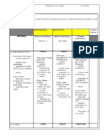 PowerPoint Rubric LA RAO7