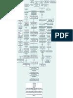RECOCIMIENTO DE PROCESOS.pdf