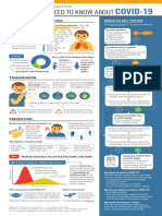 COVID19 Infographic FINAL March 28