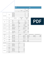 Tabela Tarifas Brasil - Mercado de GN_1.pdf