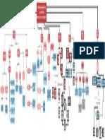 Paradigma psicogenético - Color.pdf