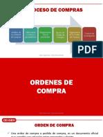 ORDENES DE COMPRA (C)