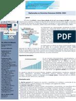 Resumé_diplomados en ddhh AUSJAL-IIDH 2020