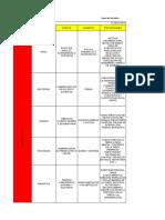AP02-AA3-EV05 - MATRIZ DE RIESGO - IDENTIFICACION DE PELIGROS, VALORACION Y DETERMINACION DE CONTROLES DE LOS RIESGOS