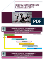 Clase Semana Nº 5 - Orden Estructural de la Periodizacion.
