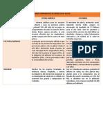 CUADRO COMPARATIVO DE MODELOS DE SALUD