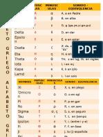 REGLAS GRAMATICALES DEL GRIEGO