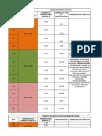 ESCENARIOS DE CAMBIO CLIMATICO (P y T).xlsx