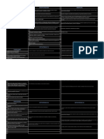 Matrices planeación estratégica