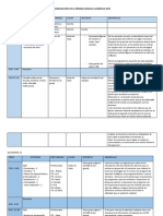 Programación de la primera semana académica 2020(1)