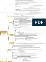 management stratégique R.pdf