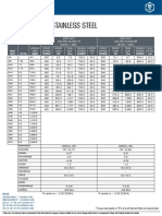 21-STAINLESS STEEL AISI 304(A2).pdf