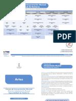 Malla Interpretación U. Chile.pdf