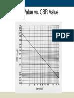 D900 vs CBR.pdf