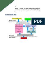 Unidad 1 Actividad 3 Estructura de los Sistemas Operativos.docx