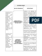 Acciones y Estrategias de la PolPub de Infancia y Adolescencia.docx