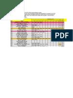 Conworl Tues&Thurs Tge01 Sy2019-2020 Gradesheets 100%