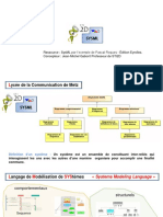 Cours-sysml