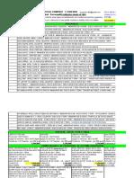 Lista de Computadores y portatiles Felix meza conexion DI C 2019.xlsx