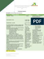 Actividad 2 ciclos reproductivos ,Eliseth tatiana luna rodriguez , Tecnologia agropecuaria 4A.docx