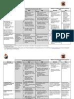 New Environmental Incident Reporting Criteria 17.pdf