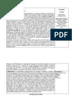 FICHA DE LECTURA 5.3.docx