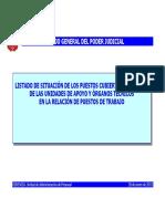 20150204 Anexo II Situación RPT